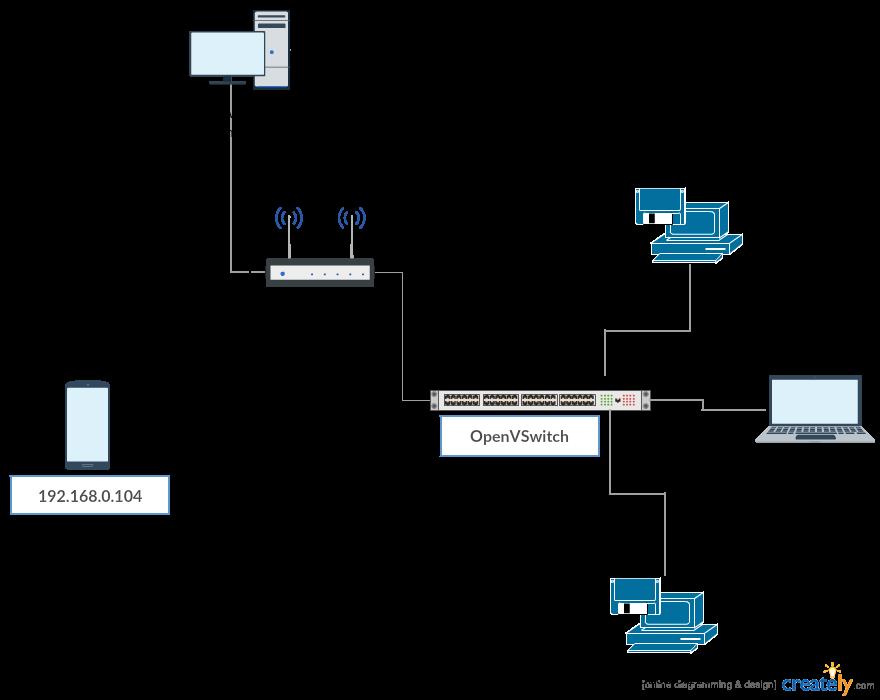 New Wireless Network Diagram (3)