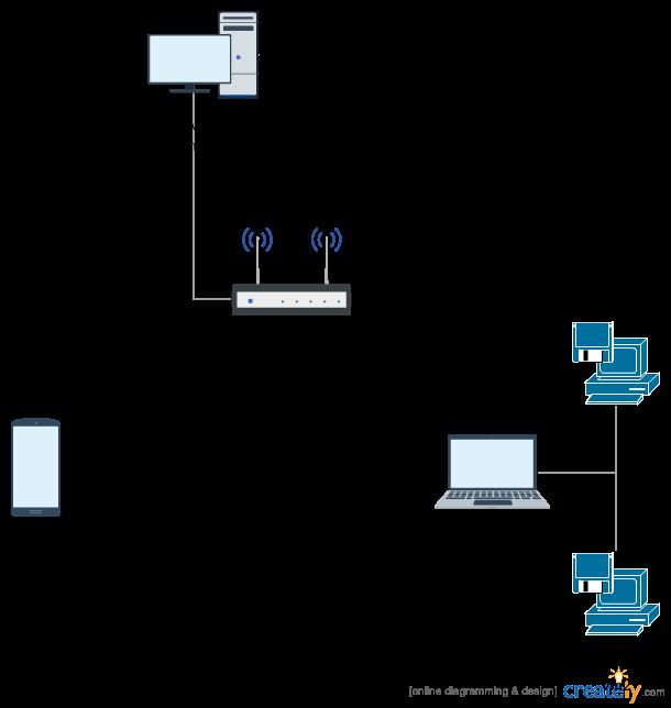 New Wireless Network Diagram